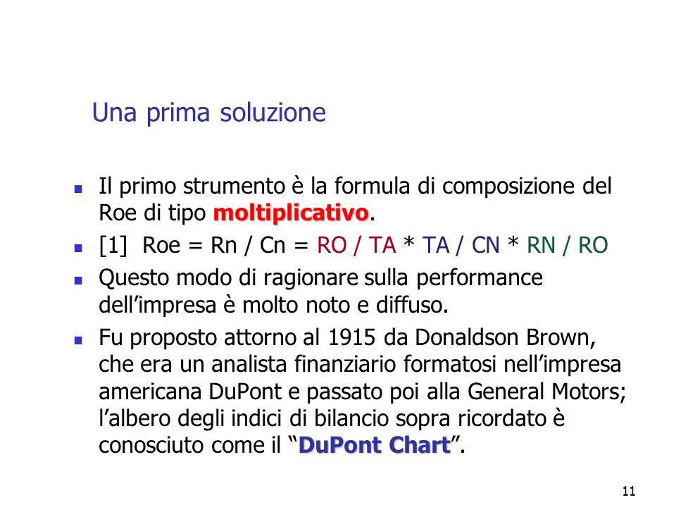 Una prima soluzioneIl primo strumento è la formula di composizione del Roe di tipo moltiplicativo. [1] Roe = Rn / Cn = RO / TA * TA / CN * RN / RO.